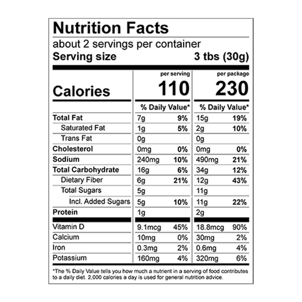 Pans nutrition
